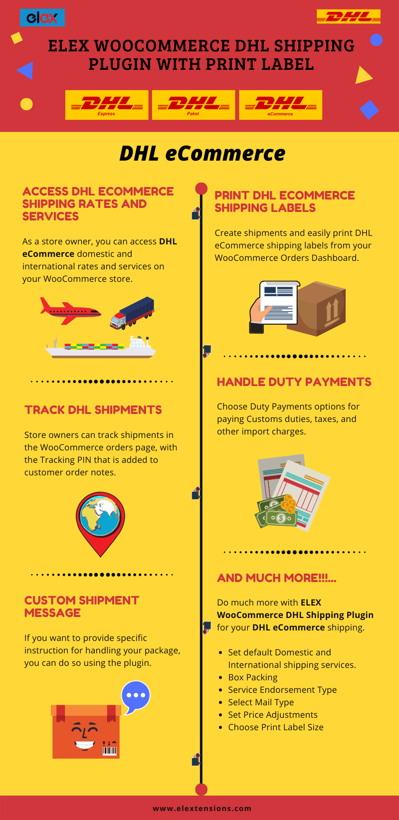 How to find DHL locations || DHL eCommerce | ELEX WooCommerce DHL Shipping Plugin with Print Label