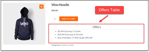ELEX WooCommerce Dynamic Pricing | Offers Table