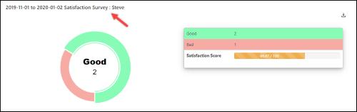 WSDesk - WordPress Helpdesk Plugin | Agent Satisfaction Score