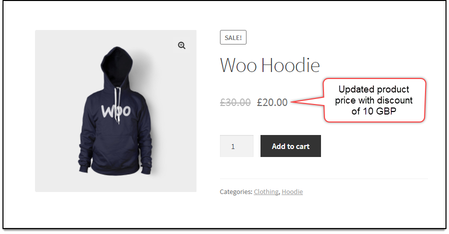 WooCommerce Role Based - Price adjustment at Product level for Wholesale buyers