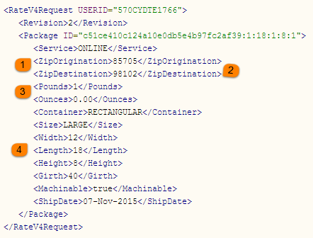 Formated XML Request