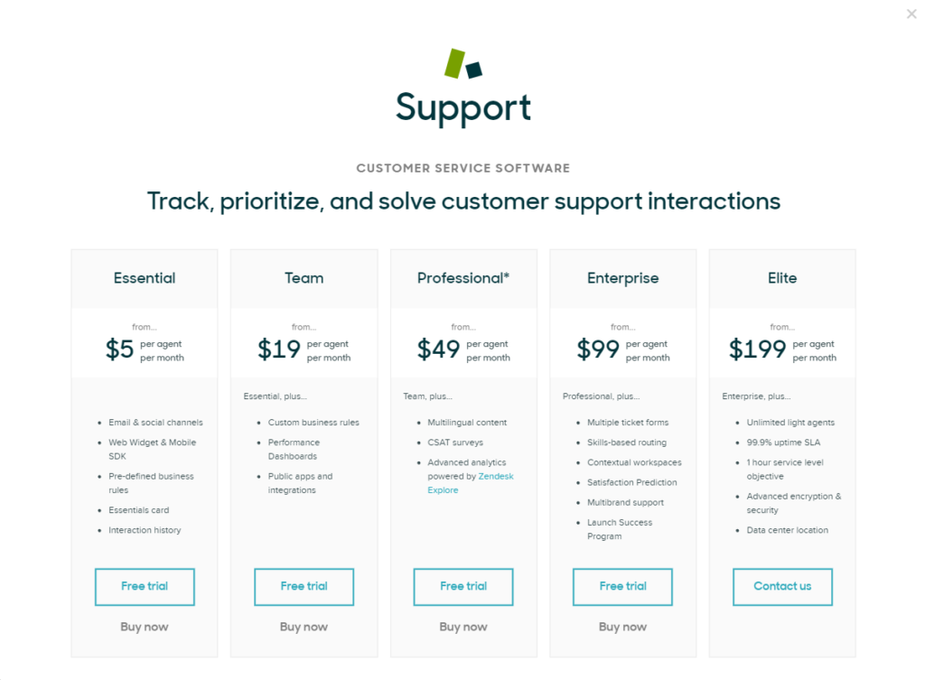 Zendesk pricing | WordPress helpdesk plugin