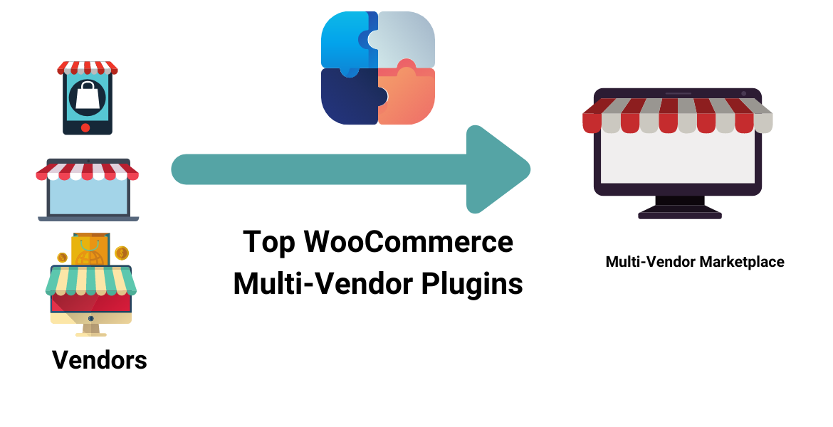 Top WooCommerce Multi-Vendor Plugins