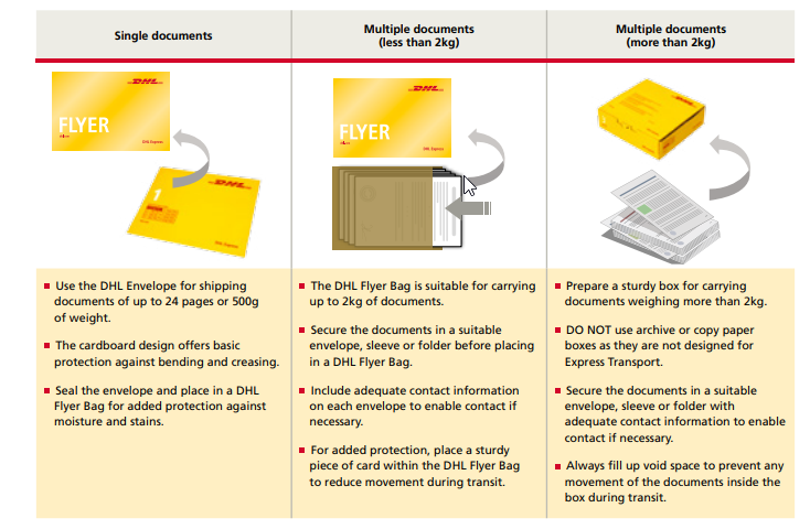 DHL_document_shipping_guidelines