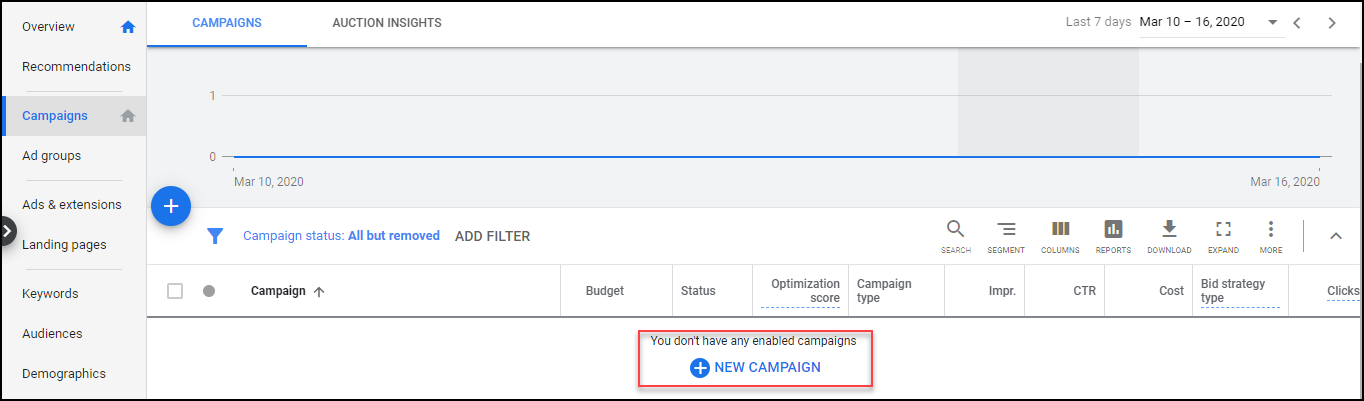 Ultimate Guide on Setting Up WooCommerce Google Shopping for Your WordPress E-commerce Site | New Campaign