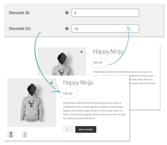 ELEX WooCommerce Product Price Custom Text (Before & After Text) and Discount Plugin | Apply Quick Discounts